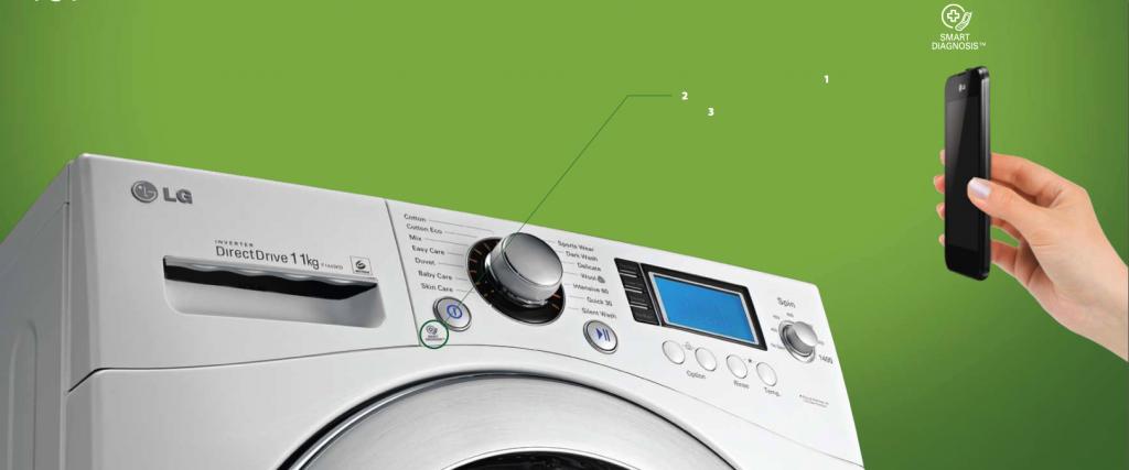 migliori lavatrici smart