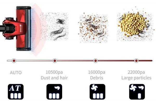 Sistema pulizia Proscenic I9
