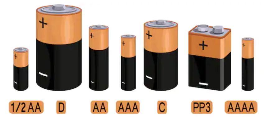 formati batterie